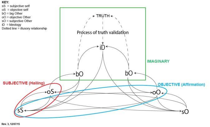 ideology_theory-03-01